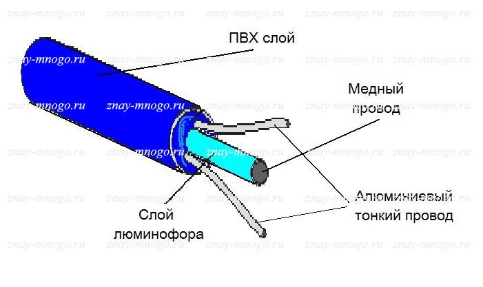 3) Канцелярским ножом снять